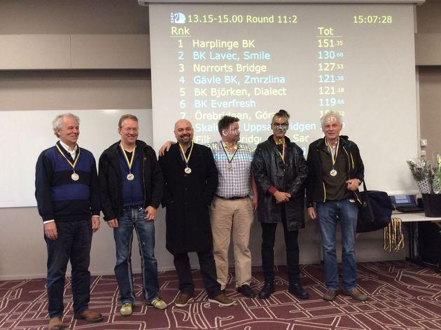 2:a ... Lavec ... Anders Wirgren, Peter Fredin, Martin de Knijff, Thomas Andersson, David Probert, Johan Bennet