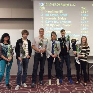 1:a ... Harplinge ... Ann Rimstedt (NPC), Ola Rimstedt, Magnus Eriksson, Marion Michielsen, Mikael Rimstedt, Cecilia Rimstedt. Meike Wortel ej med på bild.